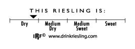 Riesling Taste Scales